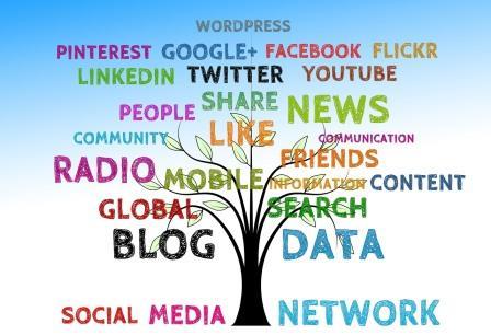 Social Media Tree Image